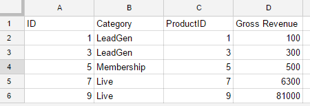 products-by-category